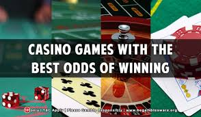 Best Odds of Winning at Games - Check RTP's